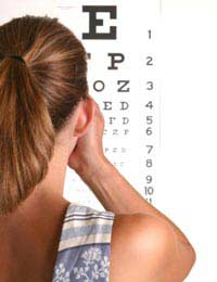 Eyes Tested Optician Visual Acuity